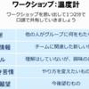 今週の学習振り返り12/9~12/15