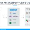 見積・納品・請求書サービス Misoca APIをドライバー化:各種ツールから連携