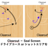 Clearout (Seal Screen) コンセプト 大全