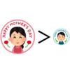 【コラム】母の日 > 父の日