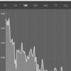 【ビットコイン建てマイナス10%】資産状況(2017年9月)【円建てマイナス15%】