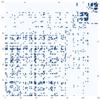関係データ学習の実装 ツイッターデータのスペクトルクラスタリングとSBM