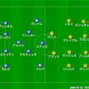 【マッチレビュー】19-20 CLグループステージ第5節 バルセロナ対ドルトムント