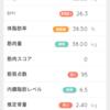 2017/09/15 糖質制限ダイエット4日目