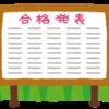高校受験ストーリー 2月2日は都立推薦の合格発表日 3パターンの学校時差登校