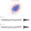 【統計学】MCMC サンプリングを JavaScript によるアニメーションで実装しながら理解する
