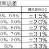 「ふるたん」もプリキュアの視聴率に貢献している。