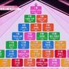 8/17放送(第10話)「プロデュース48」の感想・コンセプト評価は人気投票