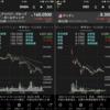 アリババとディディは悲惨な目に!保有する日本株が大暴落するなら「つなぎ売り」でリスクヘッジ…