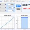 【2021年版】実は、『貯金額100万円以上ある方は少数派』ってご存知でしたか!?日本のヤバすぎる貯金事情について