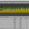 UnityのUpdate()をマネージャで管理して、重くて遅かったアプリを軽く速くする