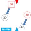 LoV4 初級者講座 第9回 主力使い魔の選出(1/2)