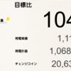 9月の千葉市緑区高田町1号発電所における総発電量は1,117kWh(目標比104%)でした!