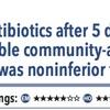 ACPJC:Therapeutics 市中肺炎患者では臨床的に安定して5日で抗菌薬を中止しても通常ケアと同等