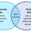 プライバシーの学び方