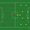 〜色褪せないビッグマッチ。アーセナルの守備とリバプールの攻撃〜 08-09リバプール  vs アーセナル
