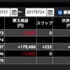 NEET生活〜92日目〜