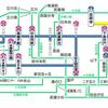 京王井の頭線で駒場東大前駅で人身事故! 渋谷~明大前駅間で運転見合わせ!振替輸送と遅延証明書