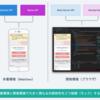 メルカリアプリのWebView向けWebアプリケーションの開発を支えるモック技術