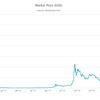 株式投資と仮想通貨投資の違いを考えてみた。