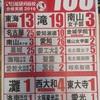 【日能研 刈谷校 2018年度合格実績を見て】