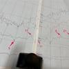 折れ線を見ながら日本製鉄の買い時・売り時を考察してみる
