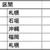 日本国内でSFC修行するPP一覧(リゾート)のまとめとマイル獲得で無料のSFC修行
