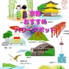 京都へいったら参拝したいお金のパワースポットをご紹介!画像あり