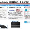 Windows Serverで実現するHCI ThinkAgile MXシリーズのご紹介