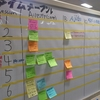 「CI and Testing Unconference in Tokyo」に参加しました。#cituncon