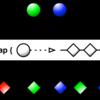 RxのflatMapの使い方