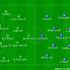 UCL16-17-C5-セルティック.vs.バルセロナ