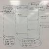 継続モナドを使ってwebアプリケーションのユースケース(ICONIX)を表現/実装する