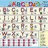 アルファベットの伝え方