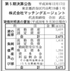 「タップル誕生」運営の株式会社マッチングエージェント 第5期決算公告