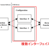 自分用メモ Interface Association Descriptor