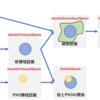 【CellProfiler】Example pipelineで画像解析の基礎を学ぶ④