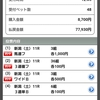 2021  【福島牝馬S】【マイラーズC】【フローラS】 回顧 (2021/04/28)