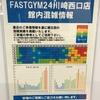 【川崎駅周辺情報】FASTGYM24川崎西口店の混雑情報