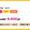 【ハピタス】 SBI FXトレードが期間限定8,000ポイント(7,200マイル)!
