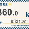 3/10〜3/16の総発電量は360.0kWh(目標比122.15%)でした