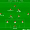 【J1 第31節】札幌 1 - 0 仙台 ダブルボランチ不在の苦しいゲームを勝ち切る