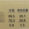 12ヶ月目のダイエット測定 今月こそ停滞期突入したかった。この1年で約10キロ痩せました。