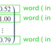 tensorflowメモ(word2vec)