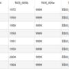 QGIS ラインデータをポイントデータへ