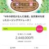 マクアケクラウドファンディング400人達成!