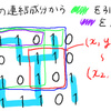 AtCoder Grand Contest 015 参戦記
