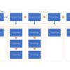 Xamarin.FormsのPage遷移の詳細に迫る