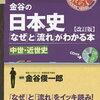 東進の金谷の本で早稲田も攻略か? 金谷の日本史「なぜ」と「流れ」がわかる本 中世・近世史編