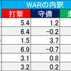 (プロ野球を「研究する」編No.56)2019プロ野球・注目選手名鑑!!「西武編」